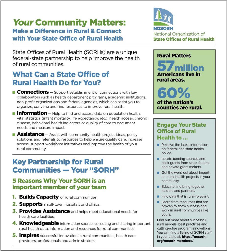 State Office of Rural Health Factsheet